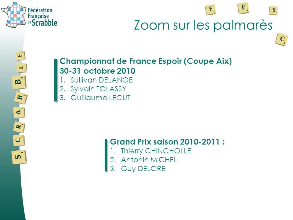 Zoom sur les palmarès Championnat de France Espoir (Coupe Aix)