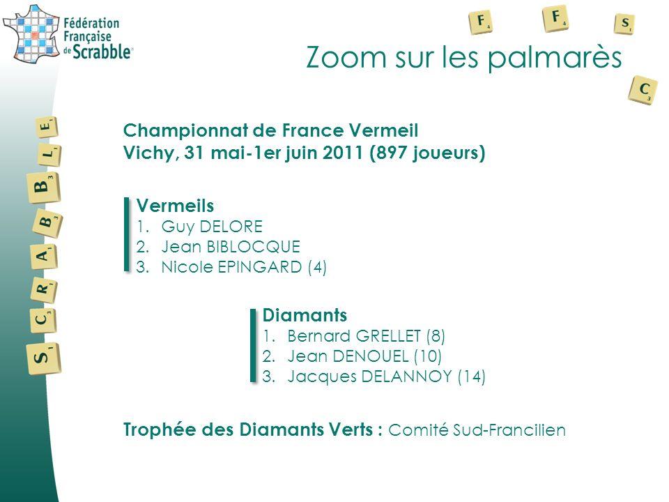 Zoom sur les palmarès Championnat de France Vermeil