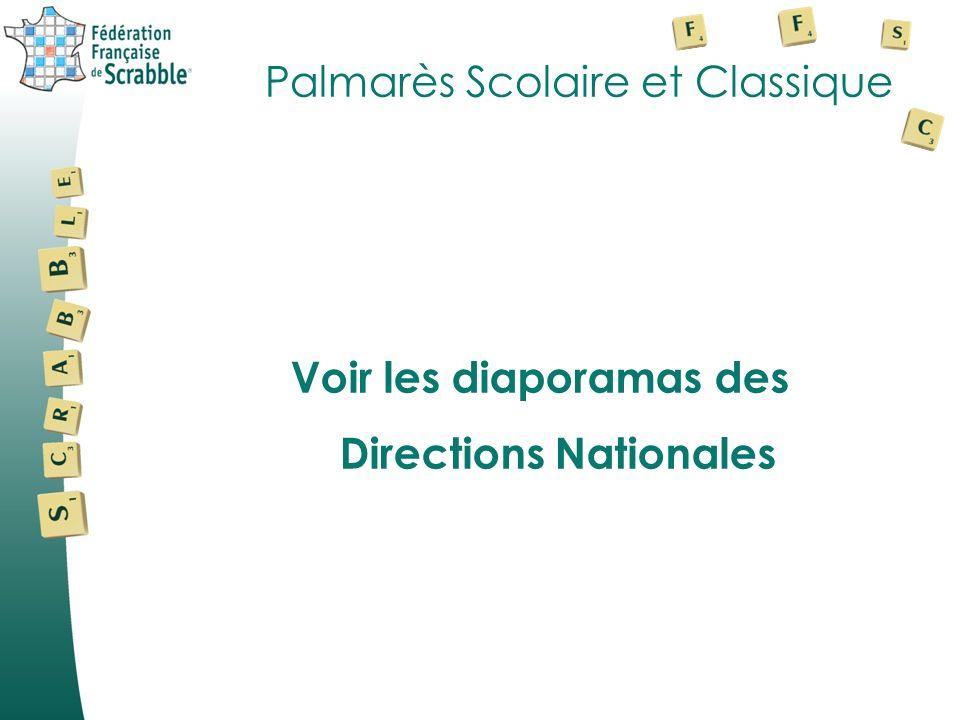 Palmarès Scolaire et Classique