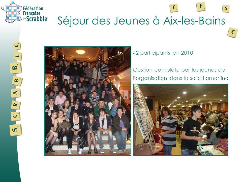 Séjour des Jeunes à Aix-les-Bains