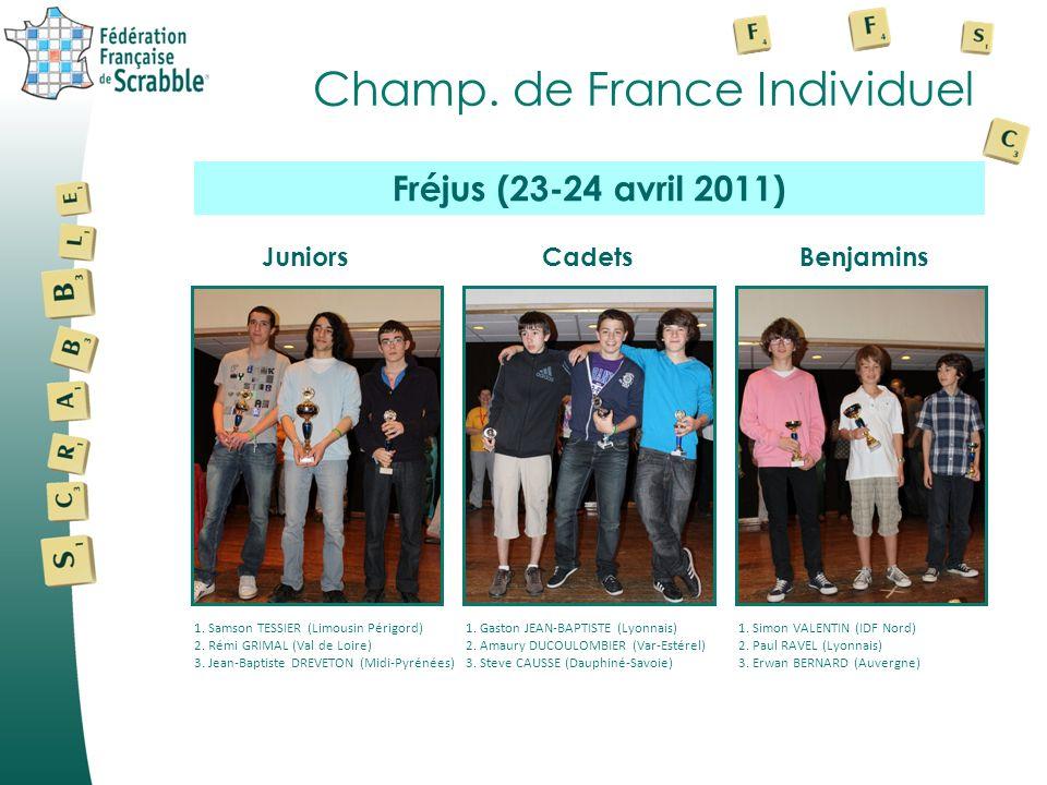 Champ. de France Individuel