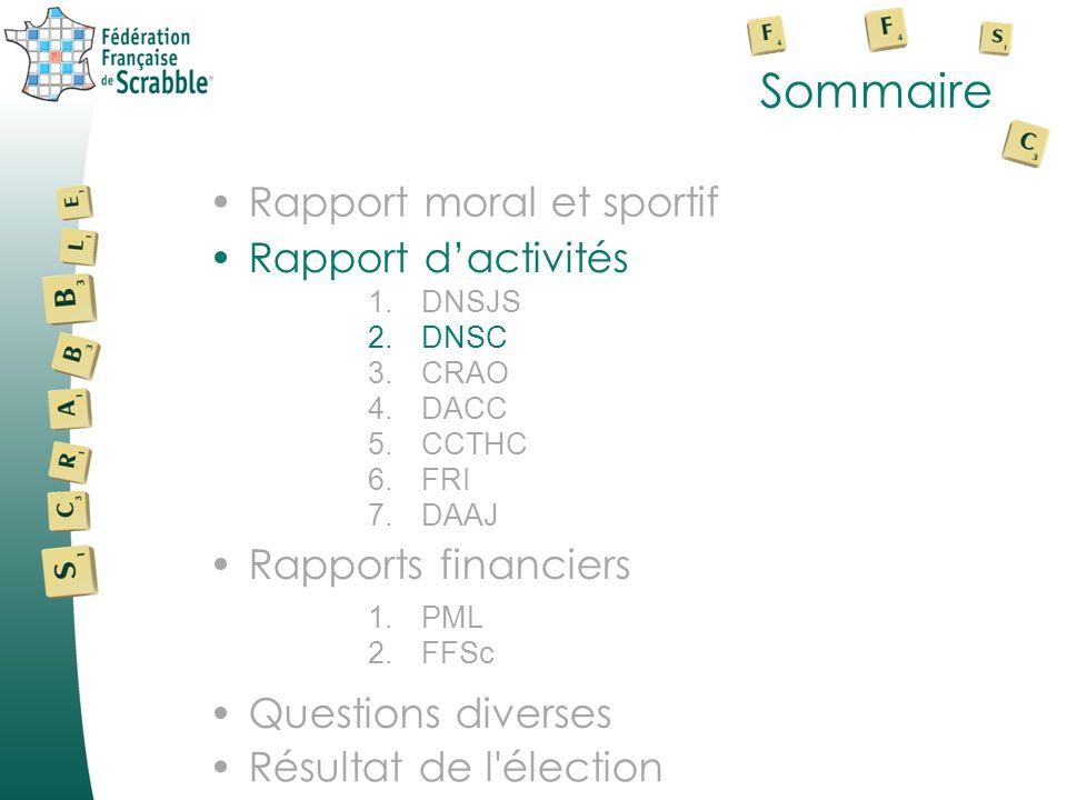 Sommaire Rapport moral et sportif Rapport d'activités