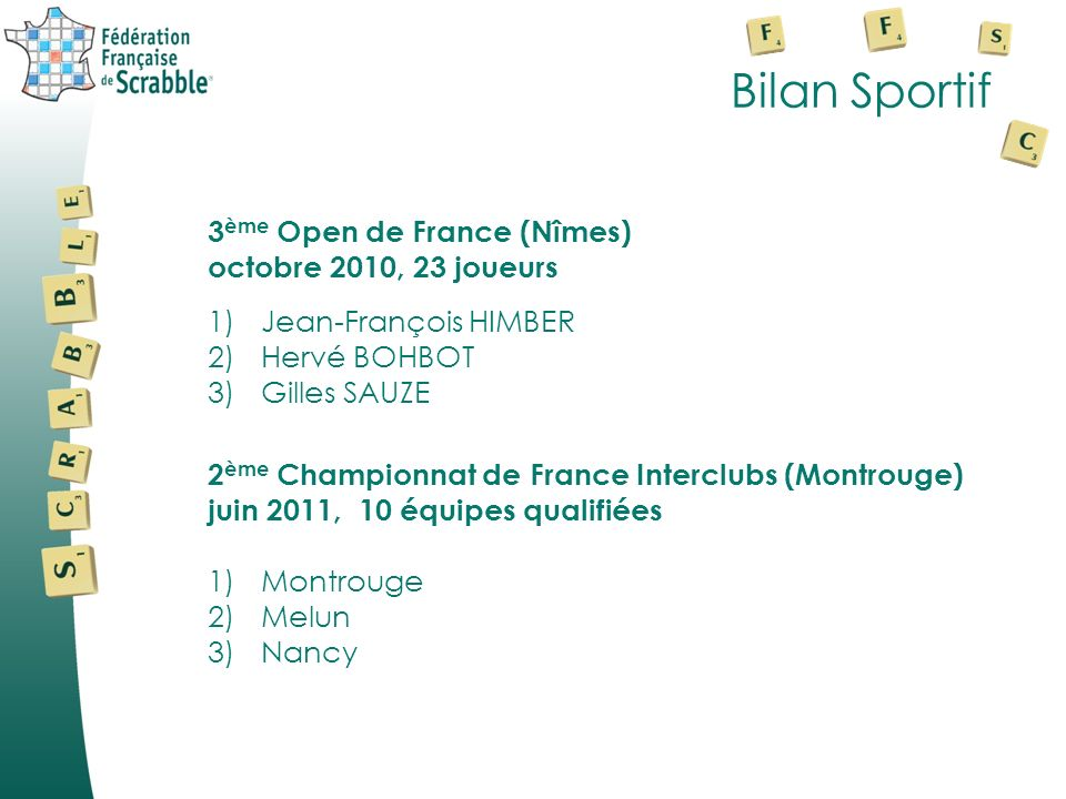 Bilan Sportif 3ème Open de France (Nîmes) octobre 2010, 23 joueurs