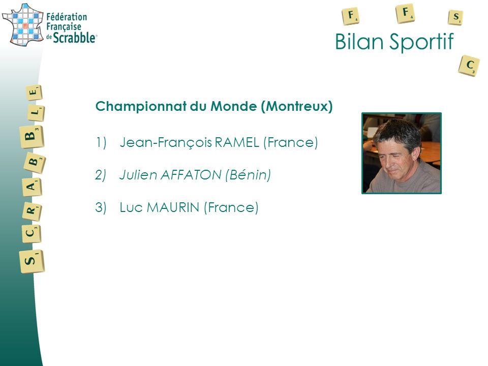 Bilan Sportif Championnat du Monde (Montreux)