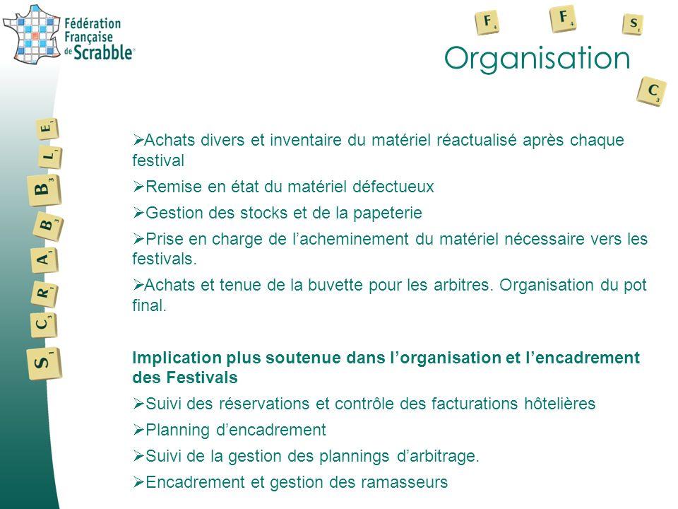 Organisation Achats divers et inventaire du matériel réactualisé après chaque festival. Remise en état du matériel défectueux.