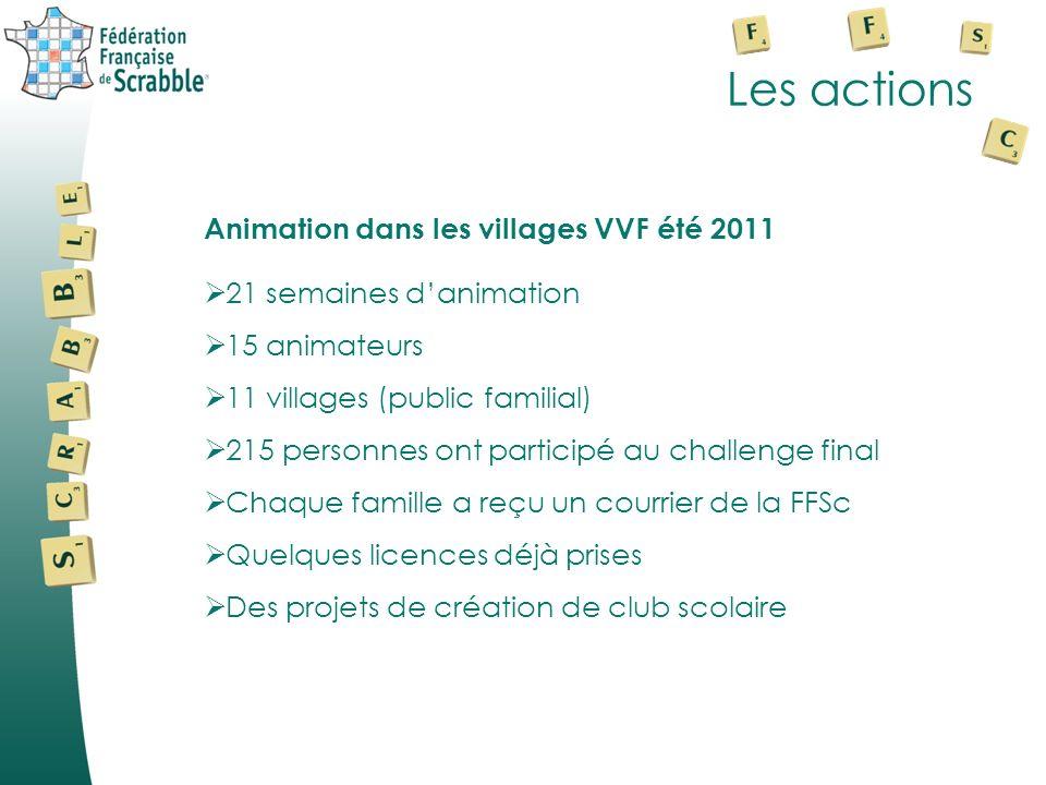 Les actions Animation dans les villages VVF été 2011