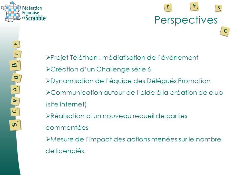 Perspectives Projet Téléthon : médiatisation de l'évènement