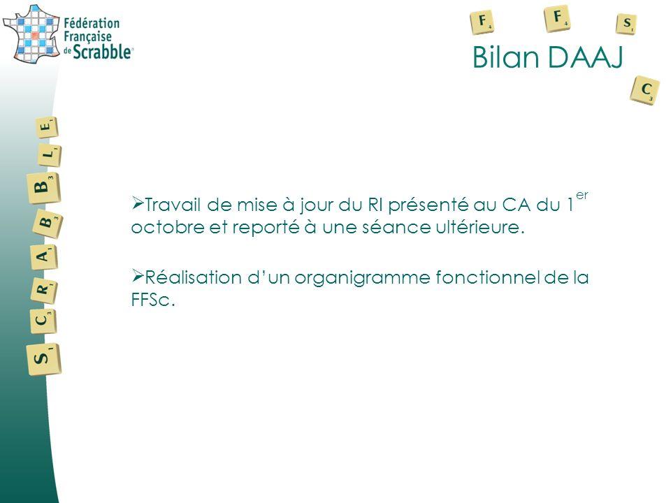 Bilan DAAJ Travail de mise à jour du RI présenté au CA du 1er octobre et reporté à une séance ultérieure.