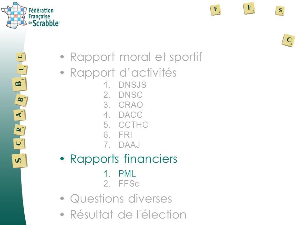 Rapport moral et sportif Rapport d'activités