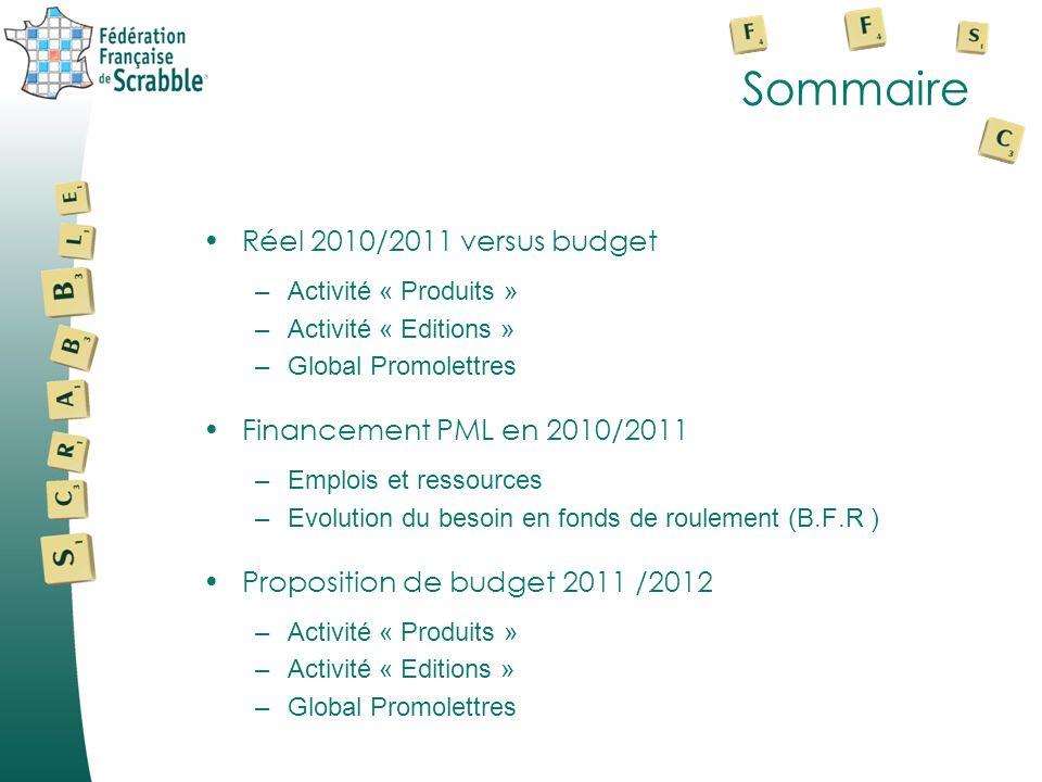 Sommaire Réel 2010/2011 versus budget Financement PML en 2010/2011