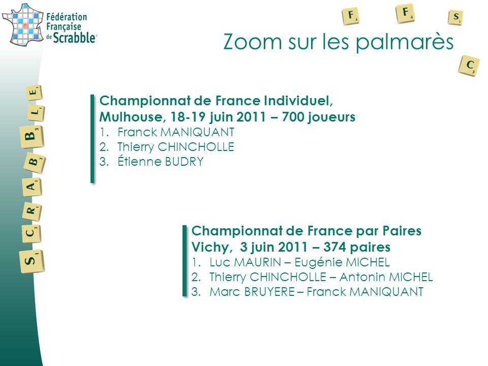 Zoom sur les palmarès Championnat de France Individuel, Mulhouse, 18-19 juin 2011 – 700 joueurs. Franck MANIQUANT.