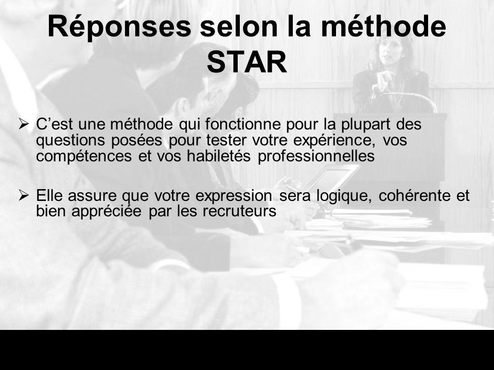 Réponses selon la méthode STAR