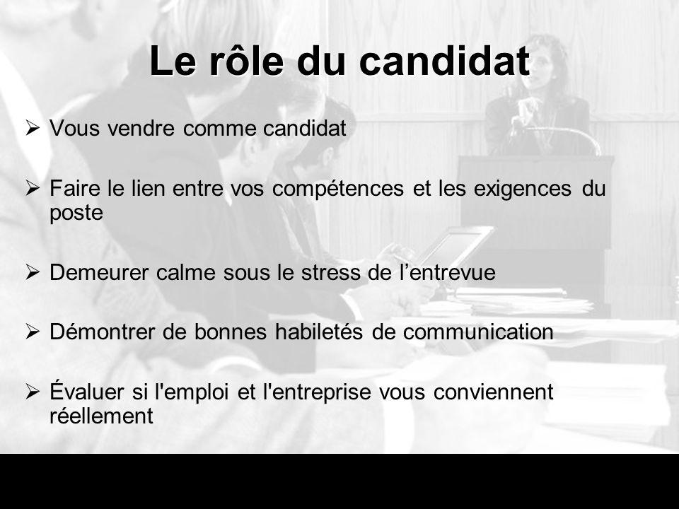 Le rôle du candidat Vous vendre comme candidat