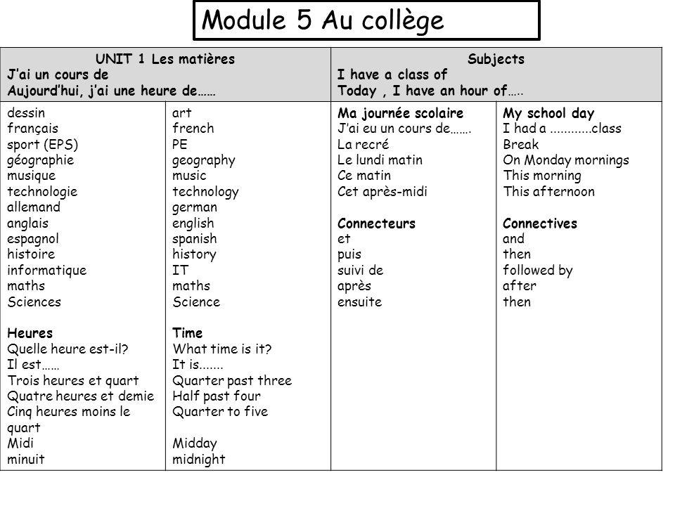 Module 5 Au collège UNIT 1 Les matières J'ai un cours de