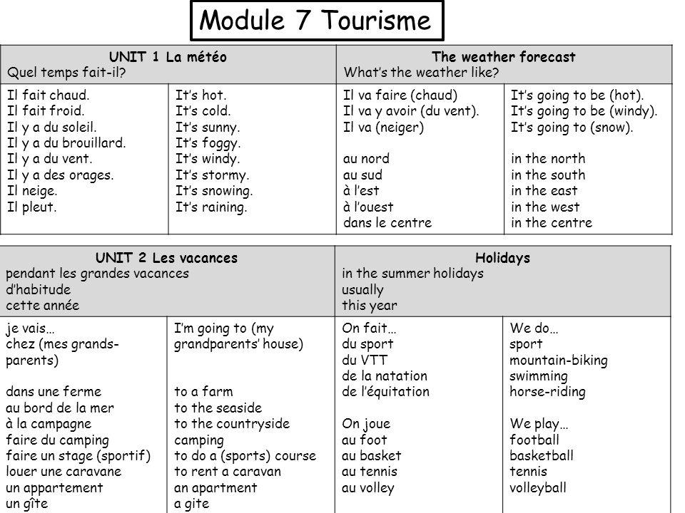 Module 7 Tourisme UNIT 1 La météo Quel temps fait-il