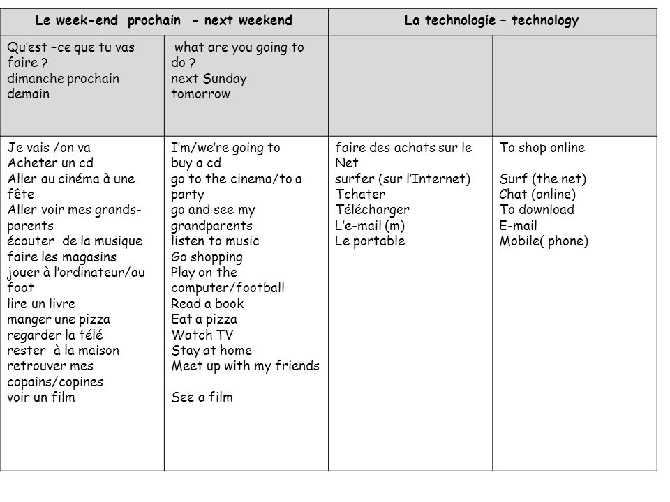 Le week-end prochain - next weekend La technologie – technology