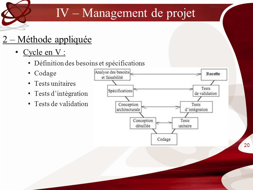 IV – Management de projet