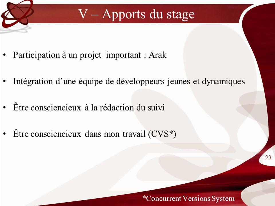 V – Apports du stage Participation à un projet important : Arak