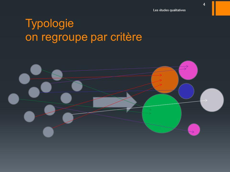 Typologie on regroupe par critère