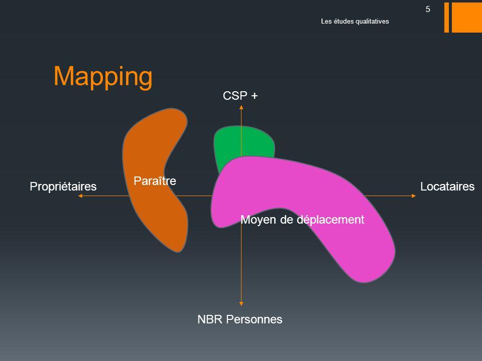 Mapping CSP + Paraître Moyen de déplacement Propriétaires Locataires