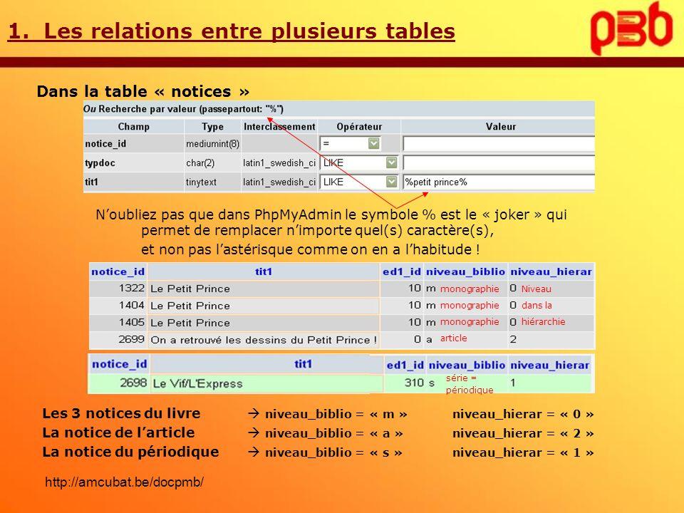 1. Les relations entre plusieurs tables