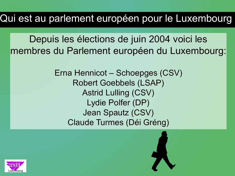 Qui est au parlement européen pour le Luxembourg