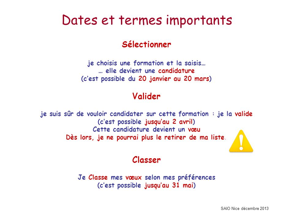 Dates et termes importants