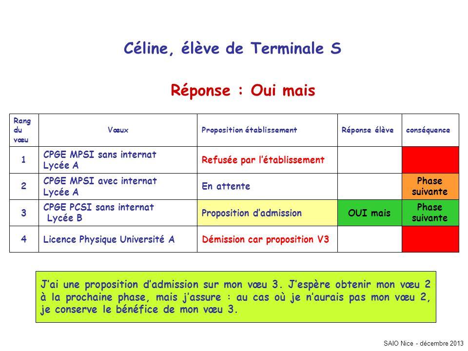 Céline, élève de Terminale S