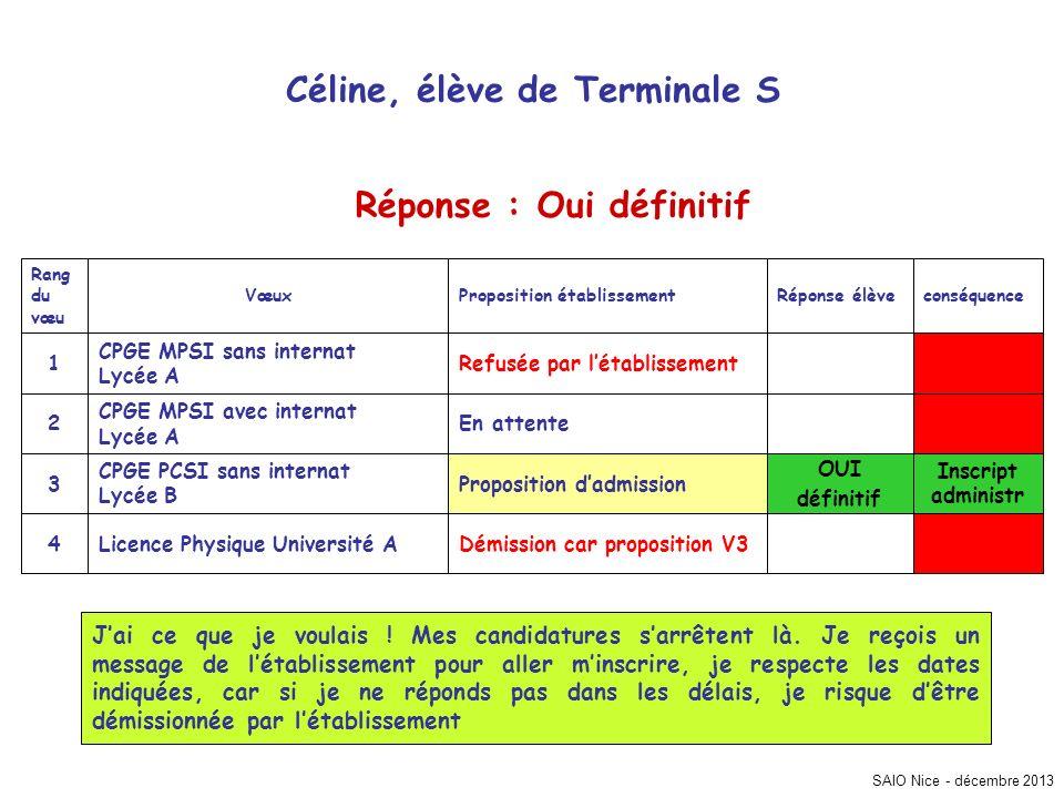 Céline, élève de Terminale S Réponse : Oui définitif