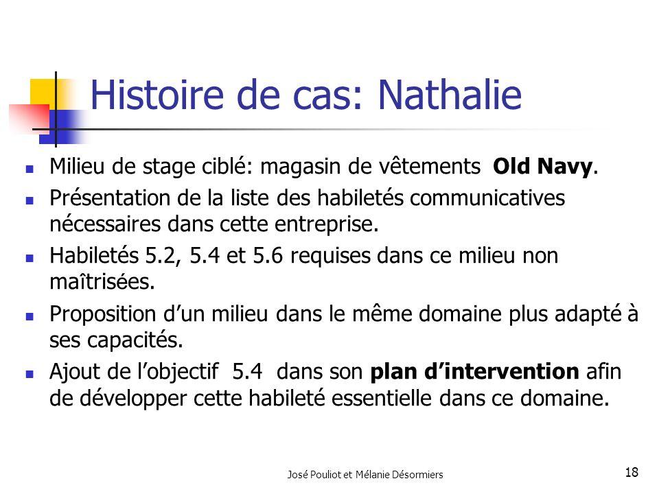 Histoire de cas: Nathalie