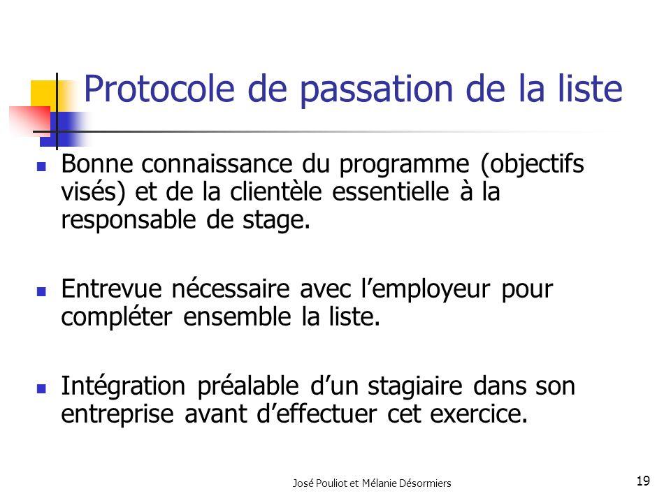Protocole de passation de la liste