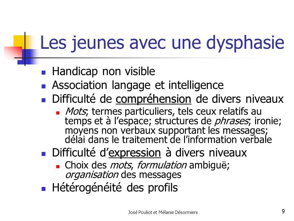 Les jeunes avec une dysphasie