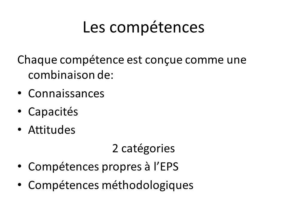 Les compétences Chaque compétence est conçue comme une combinaison de: