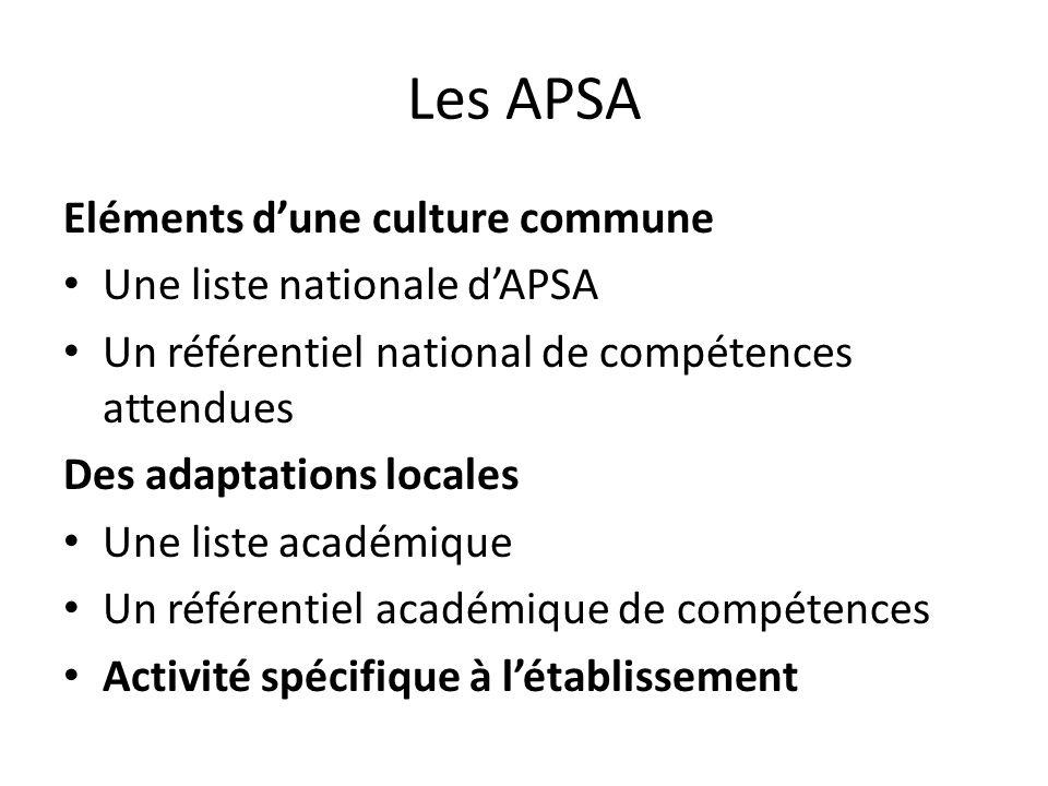 Les APSA Eléments d'une culture commune Une liste nationale d'APSA