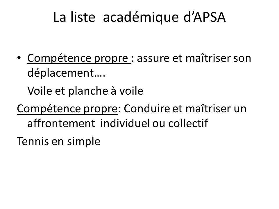 La liste académique d'APSA