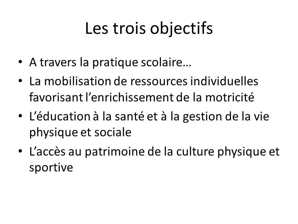 Les trois objectifs A travers la pratique scolaire…