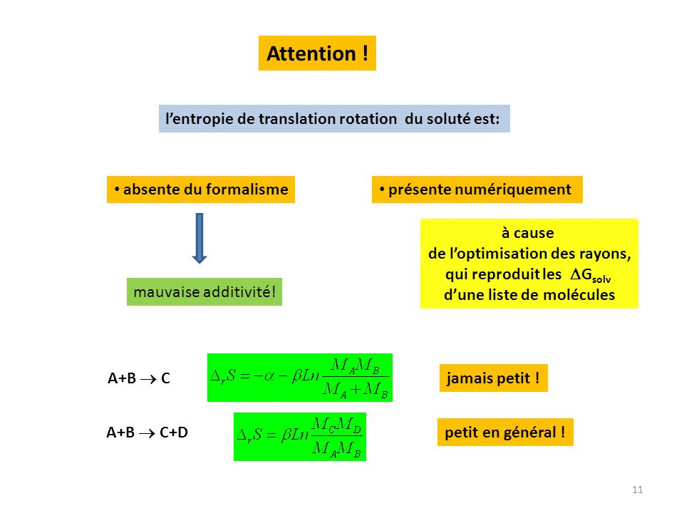 Attention ! l'entropie de translation rotation du soluté est: