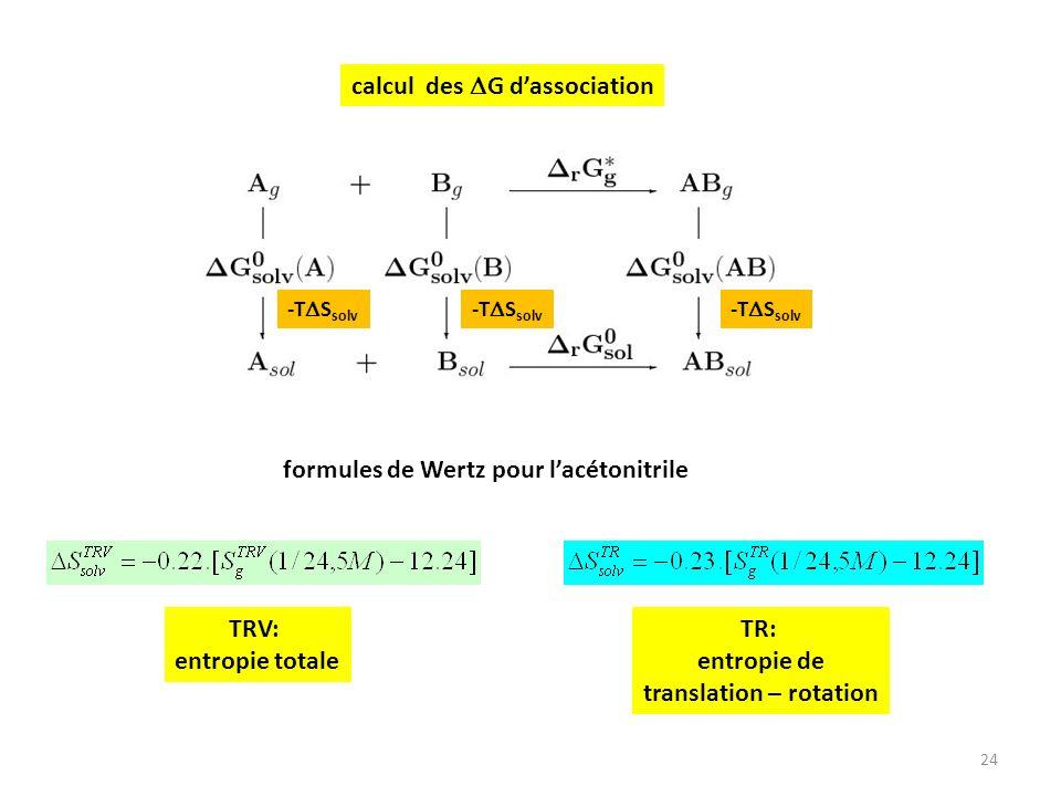 translation – rotation