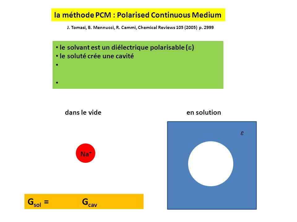 Gsol = Gcav la méthode PCM : Polarised Continuous Medium