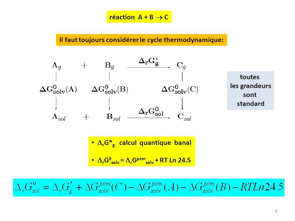 Il faut toujours considérer le cycle thermodynamique: