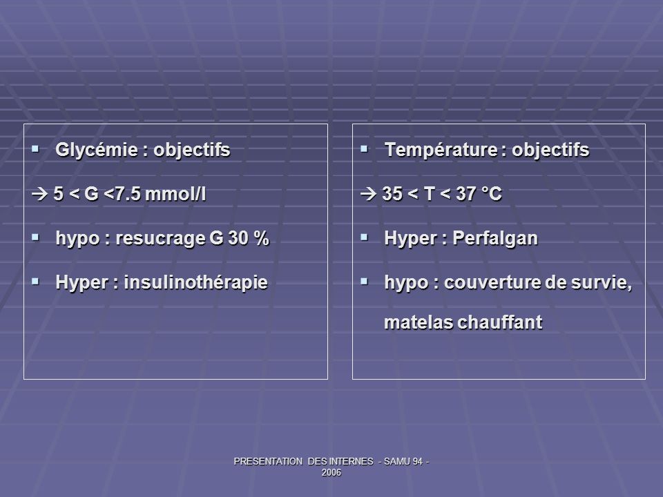 PRESENTATION DES INTERNES - SAMU 94 - 2006
