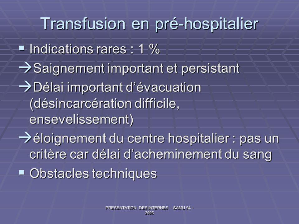 Transfusion en pré-hospitalier