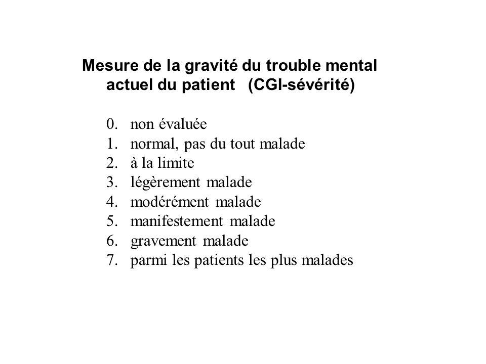 Mesure de la gravité du trouble mental actuel du patient (CGI-sévérité)