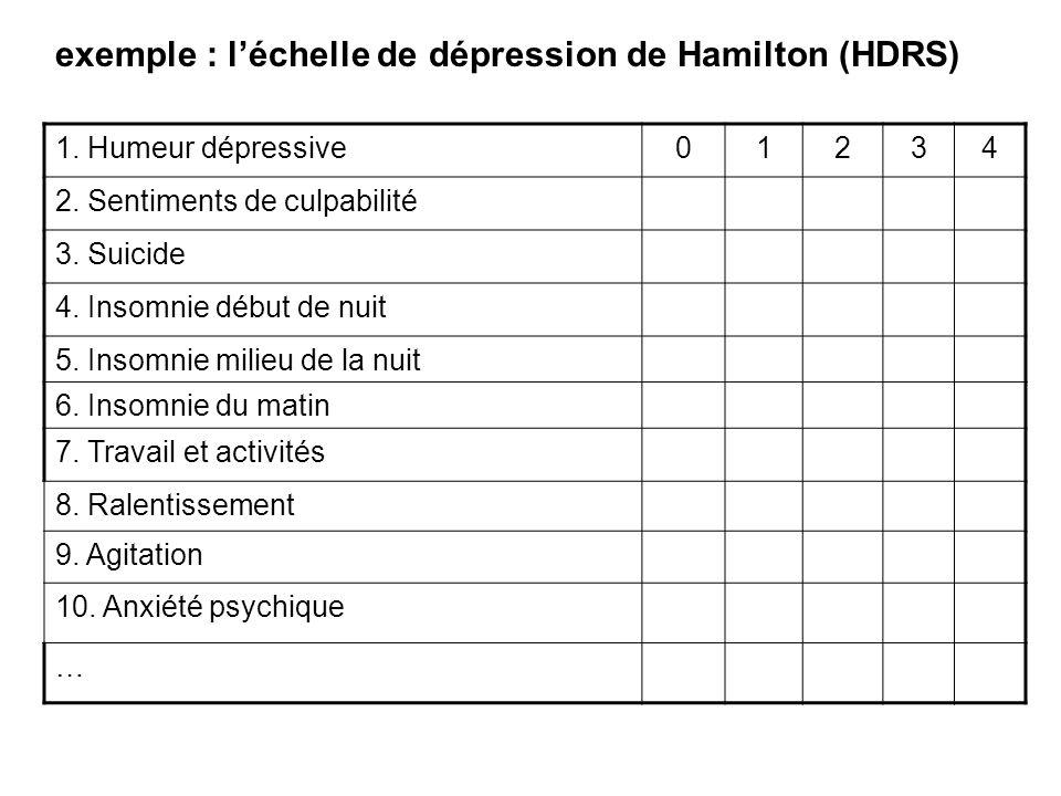 exemple : l'échelle de dépression de Hamilton (HDRS)