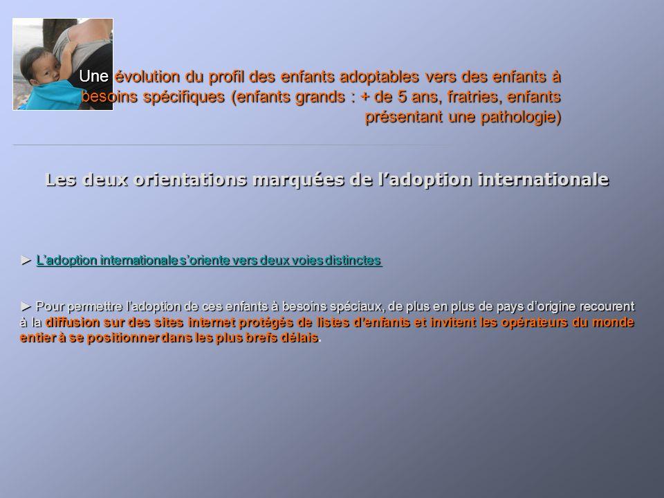 Les deux orientations marquées de l'adoption internationale