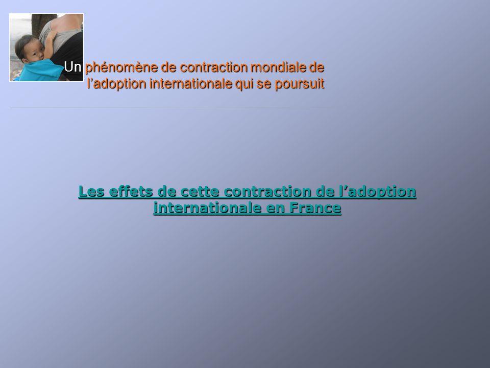 Les effets de cette contraction de l'adoption internationale en France