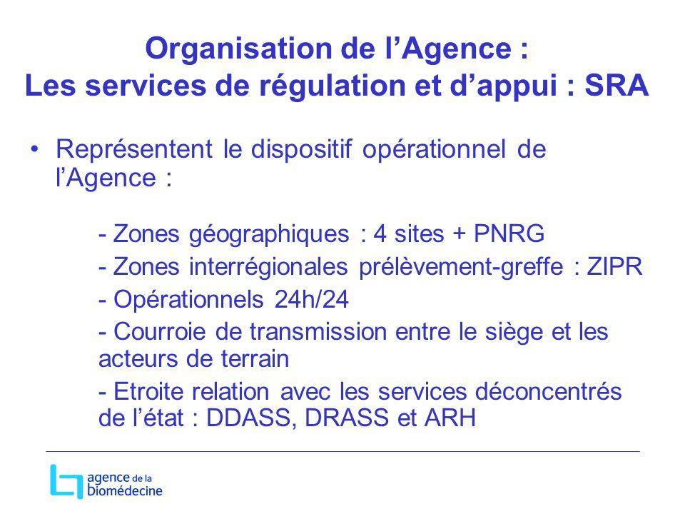 Organisation de l'Agence : Les services de régulation et d'appui : SRA