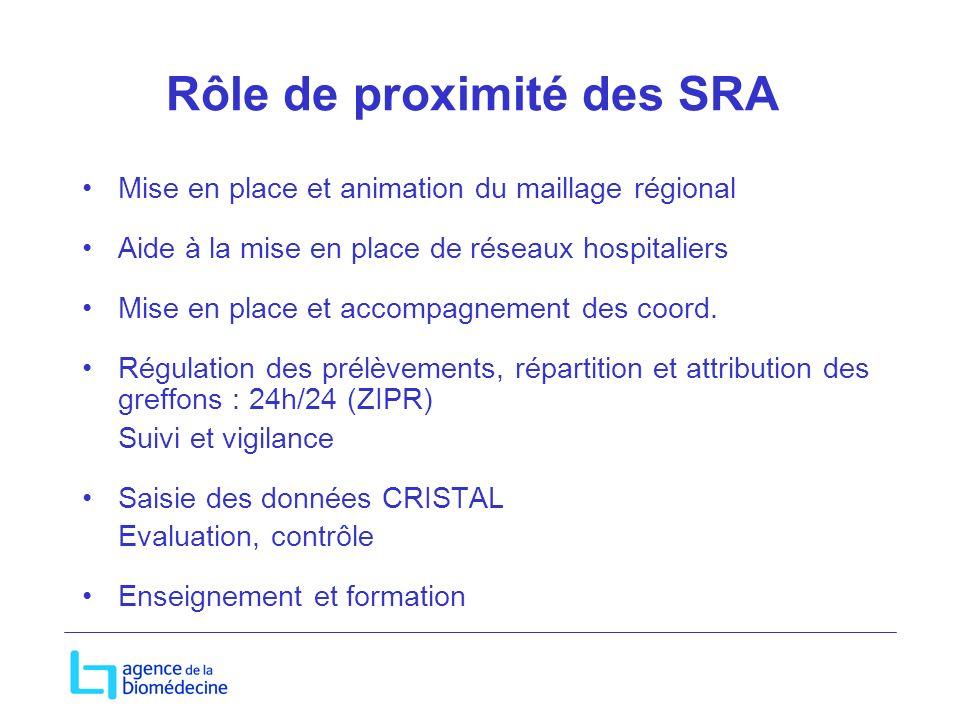 Rôle de proximité des SRA