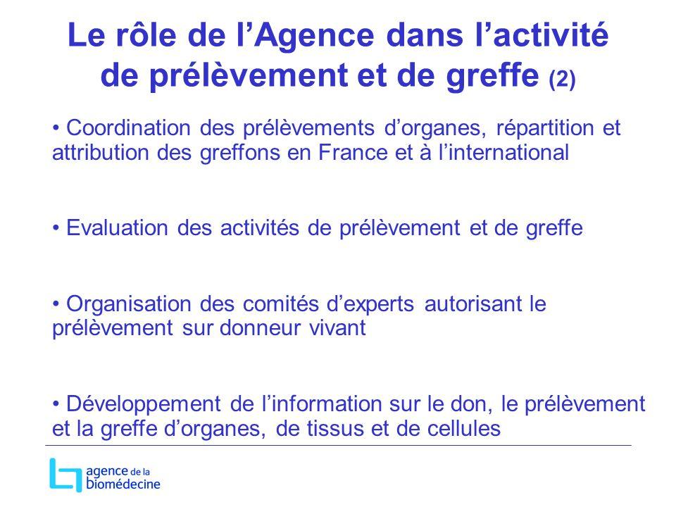Le rôle de l'Agence dans l'activité de prélèvement et de greffe (2)