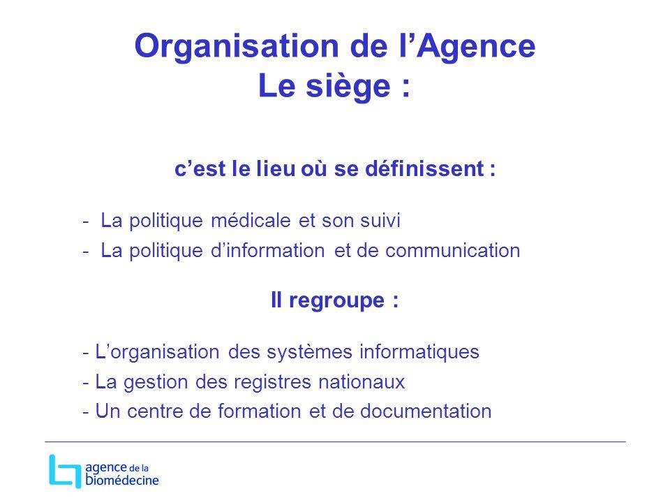 Organisation de l'Agence Le siège :